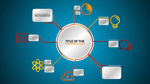 Business plan Prezi template
