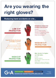 Download our free Traffiglove poster and help to reducing hand accidents on site