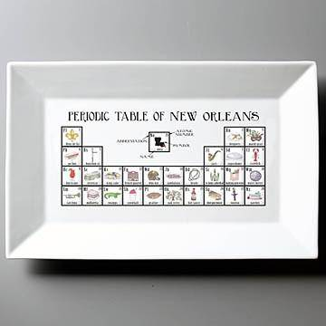 Dishique Periodic Table of New Orleans Platter