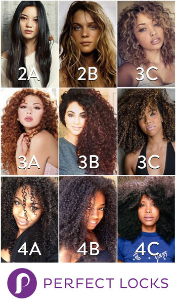 Hair Types: Finding Your Texture