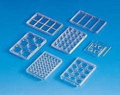 ELISA Kit for Complement Component 3a (C3a) - Rat