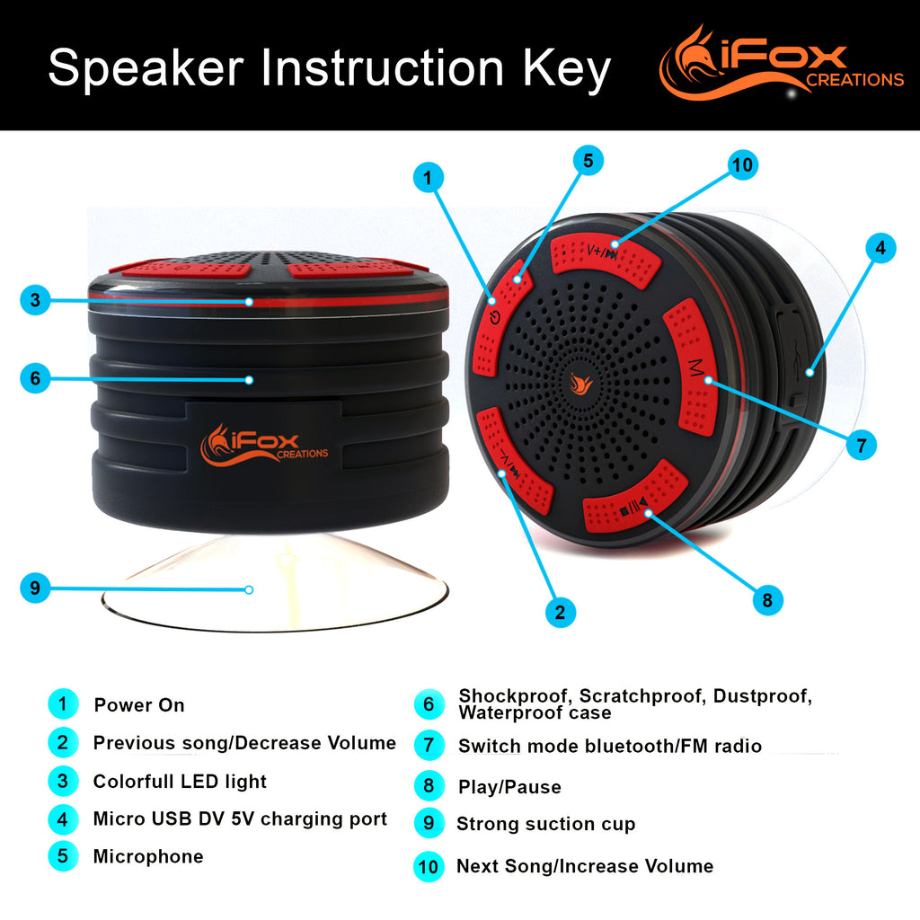 iF013 Bluetooth Shower Speaker - Certified Waterproof. Wireless Speakerphone Pairs To All Bluetooth Devices - iPhone, iPad, iPod, PC. FM Radio - BLACK