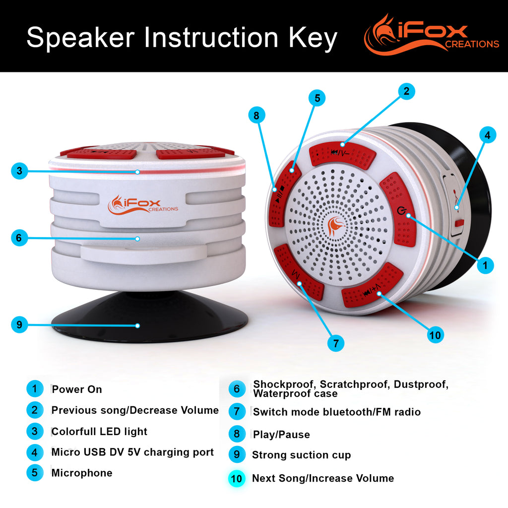 iF014 Waterproof Bluetooth Speaker & Shower Radio - White