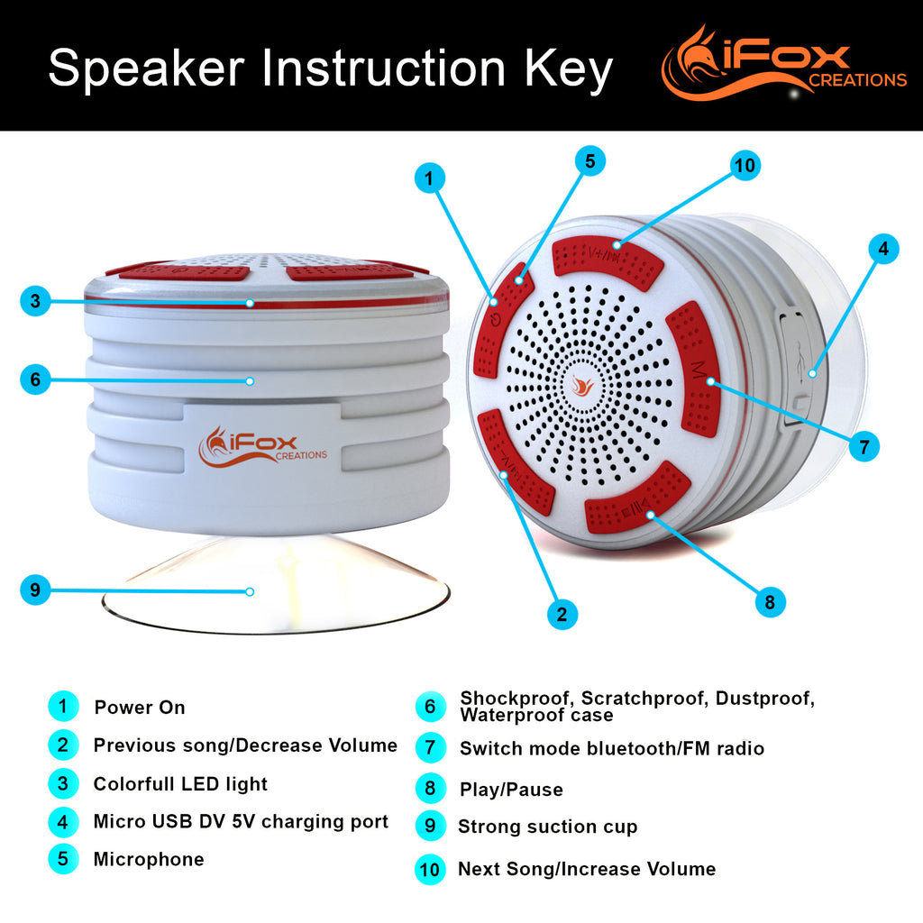 iF013 Bluetooth Shower Speaker - Certified Waterproof. Wireless Speakerphone Pairs To All Bluetooth Devices - iPhone, iPad, iPod, PC. FM Radio - WHITE