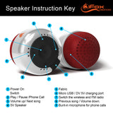 iF019 Mini Bluetooth Speaker with FM Radio - White & Red