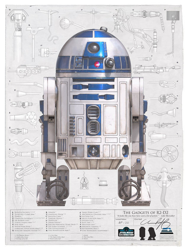 Gadgets of R2-D2 by Chris Reiff