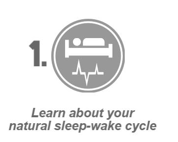 Learn about your body clock or circadian rhythm