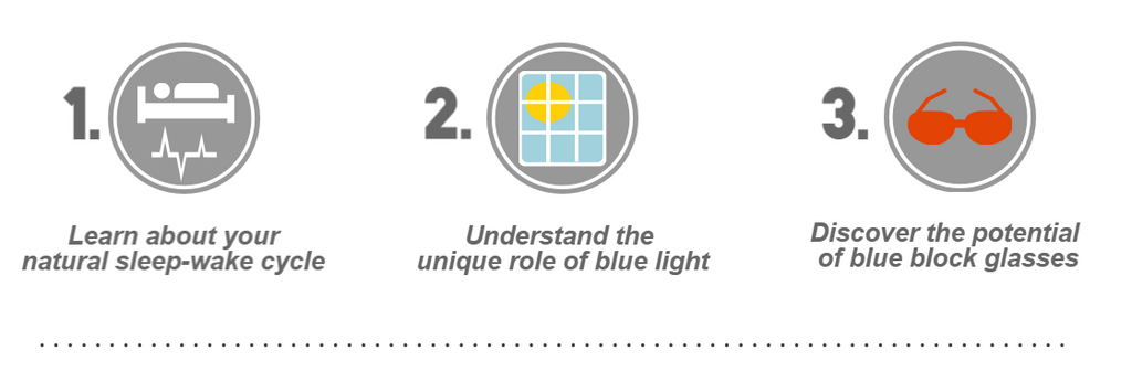 Learn about your body clock and the influence of blue light