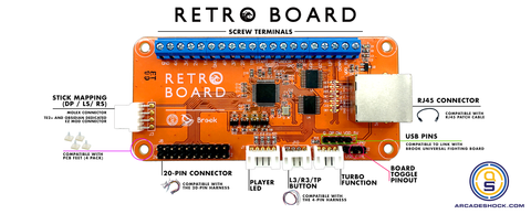 Brook Retro Board (NES | SNES | GC | Xbox | DC | TG16 | PS1 | PS2 | PS3) w/Pre-Soldered Headers