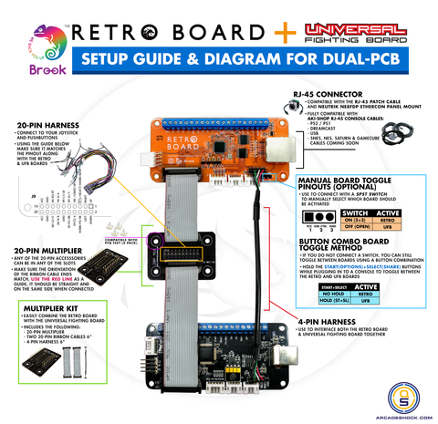 UNIVERSAL MODDING KIT: RETRO BOARD EDITION