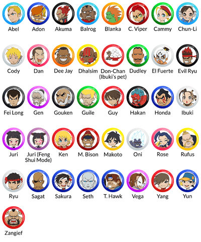 Street Fighter [CHIBI] (30mm) Sanwa Denshi PUSHBUTTON - [SELECT CHARACTERS on SPECIAL]