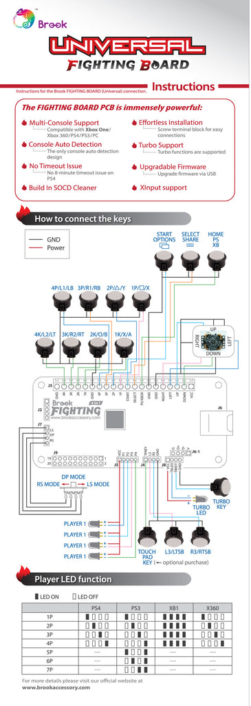brook universal fighting board ps3 ps4 xbox 360 xbox one pc rh arcadeshock com Basic Electrical Wiring Diagrams brooks 3809 wiring diagram