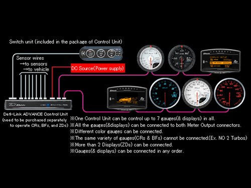 Defi Control Unit For Adv Bf And Cr Gauges  U2013 Tdi North