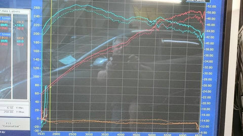 AMD DYNO REMAP FOR MK5 VW GOLF-R32 - TDi North