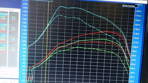 AMD DYNO REMAP FOR HONDA 1.7CDTI ENGINE - TDi North