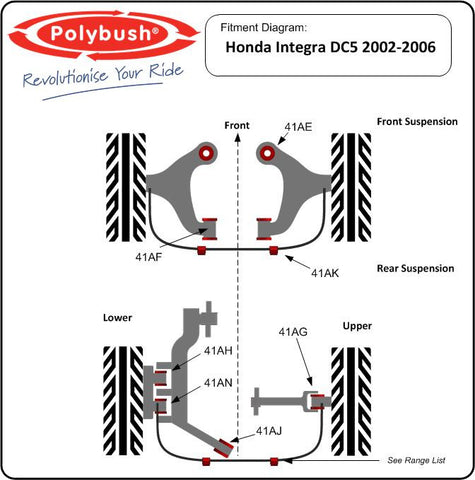 POLYBUSH HONDA INTEGRA TYPE R DC5 FULL KIT - 155