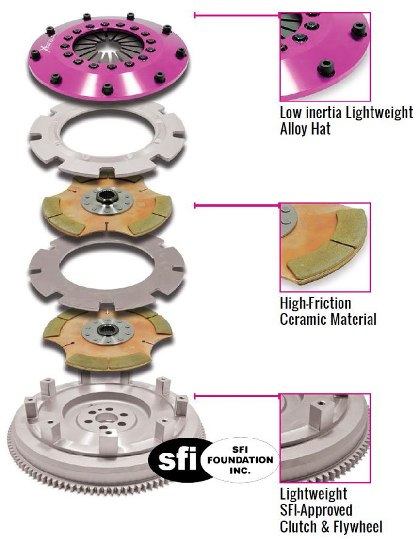 KHN20523-1E | Xtreme Performance - Rigid Ceramic Single Plate Clutch Kit Incl Flywheel. - TDi North