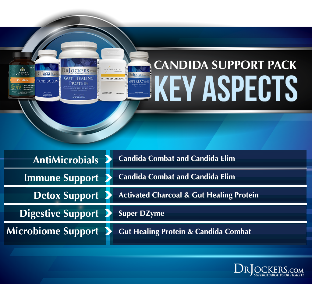 candida albicans, Candida Albicans: Top 10 Herbs and Supplements to Beat it