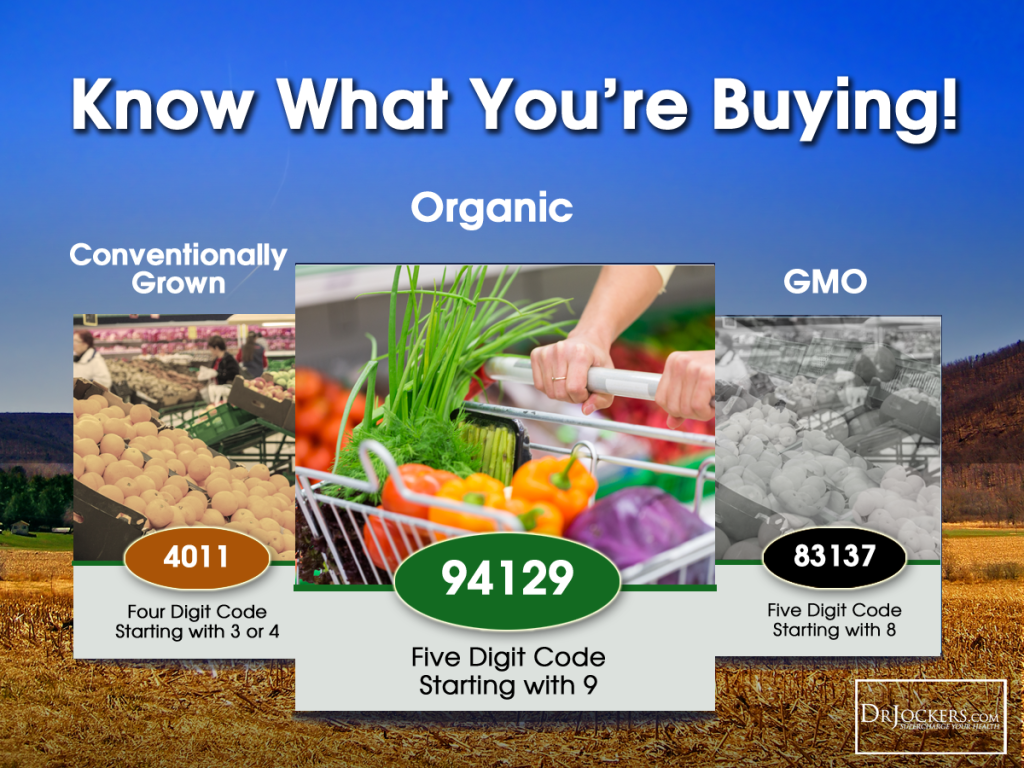 Know Organic Grocery Codes
