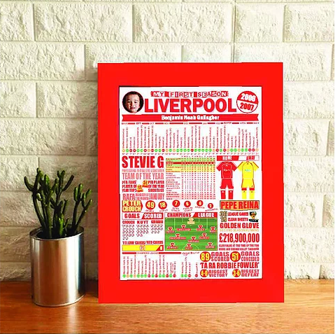 Unique Liverpool Season 'Facts & Stats' Keepsake Print - 3 versions