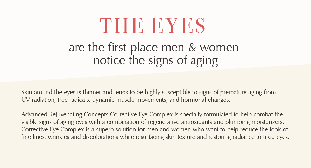Eyes and Aging Concerns - Retinol Feature
