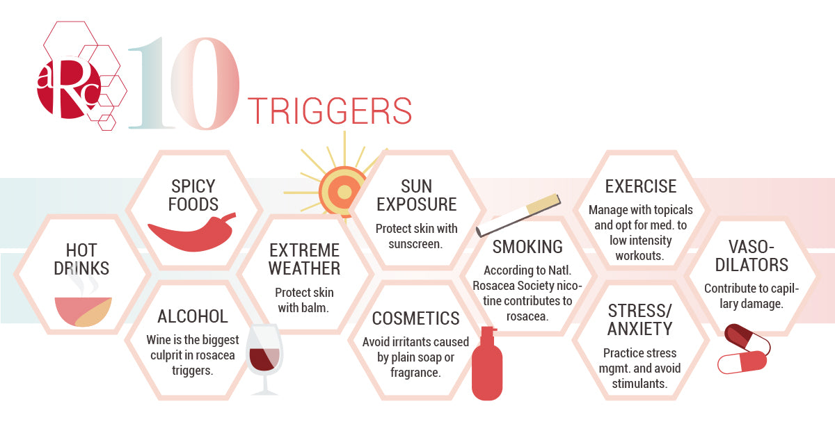10 triggers of inflammation