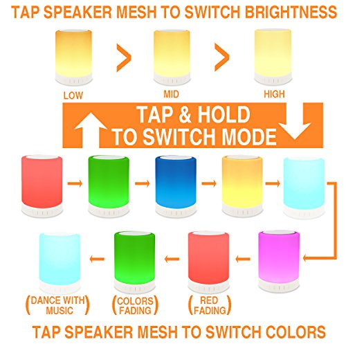 ZHOPPY Night Light Bluetooth Speakers,