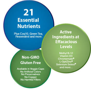 21 Essential Nutrients