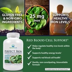 Nature's Lab Perfect Iron 25mg 180 capsules Benefits