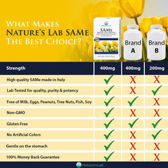 Nature's Lab SAMe 400 mg - 60 tablets Comparison