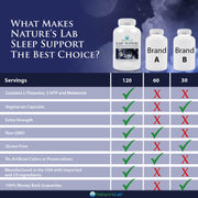 Nature's Lab Sleep Support - 120 capsules