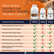 Nature's Lab Turmeric Extract with Curcumin C3 and BioPerine  - 120 capsules