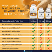 Nature's Lab Turmeric Extract with Curcumin C3 and BioPerine - 60 capsules