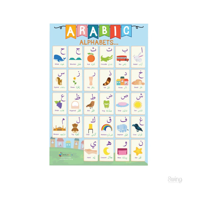 Arabic Alphabet Poster - Pictures