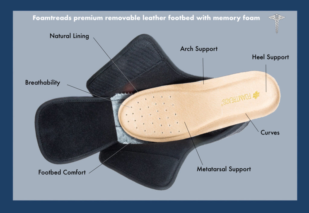 Physician L2 Black Satin Slipper