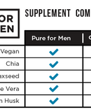 PURE FOR MEN FIBER SUPPLMENT - NON CAPSULE (POWDER) - The Jock Shop