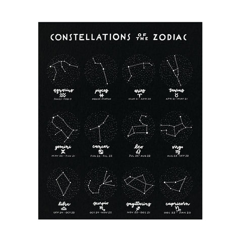 Constellations of the Zodiac 16x20 Print