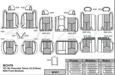 2003 - 2006 Chevrolet Tahoe Katzkin Leather Interior (2 passenger front seat, with third row seating) (3 row)