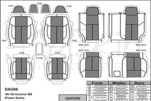 2006 - 2008 HUMMER H3 Katzkin Leather Interior (electric driver seat) (2 row)
