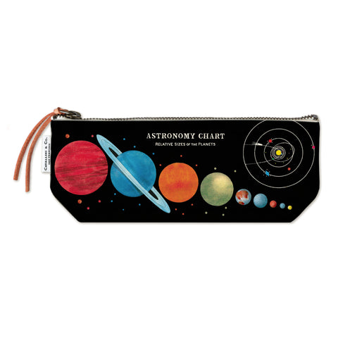 Solar System Mini Pouch