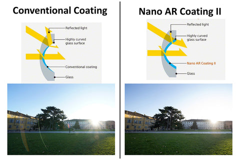 side by side of nano coated lens vs non-coated lens