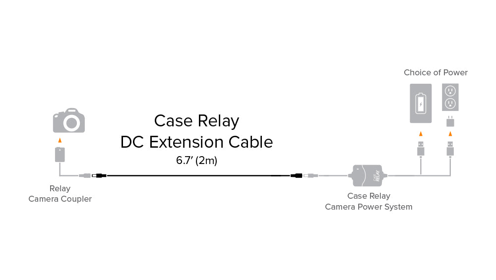 Case Relay DC extension cable