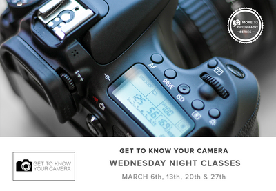 Get To Know Your Camera - Part 1 (March 2019)