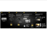Panasonic V-Log L Function Activation Code for Lumix DMC-GH4, camera mirrorless cameras, Panasonic - Pictureline  - 2