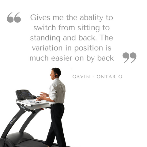 Sit and Stand WalkTop Treadmill Desk