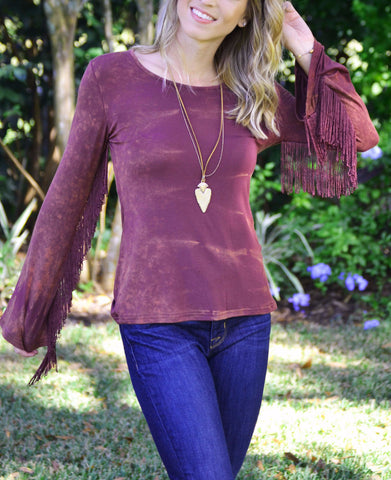 Fringe Benefits Top
