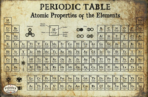 PDXC19252 -- Periodic Table