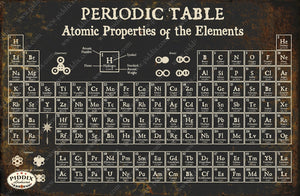 PDXC19253 -- Periodic Table