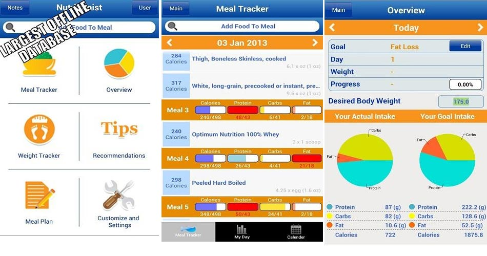 Best-Tablet-Apps-for-Tracking-Macros-nutriotionist