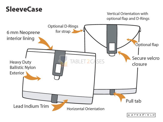 WaterField Sleeve Case diagram